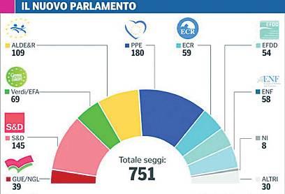 TRAGUARDI SOCIALI / n.94 Maggio / Giugno 2019 :: Dopo il voto europeo avviare il cambiamento